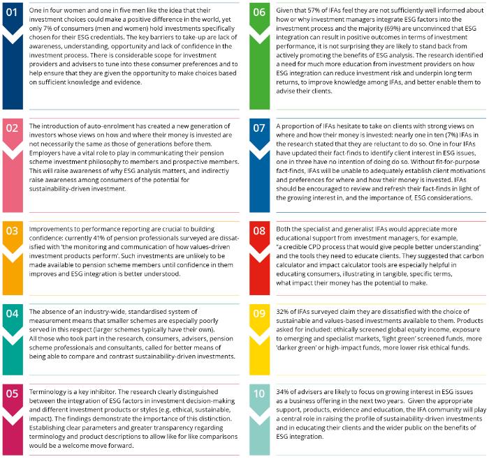 360 ESG Ten Steps