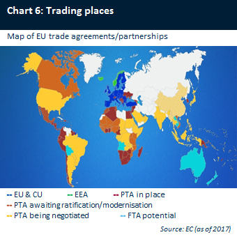 A less free trade agreement thinking aloud chart 6 trading places platinumwayz