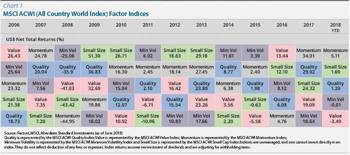 GO- Chart-smarter-beta