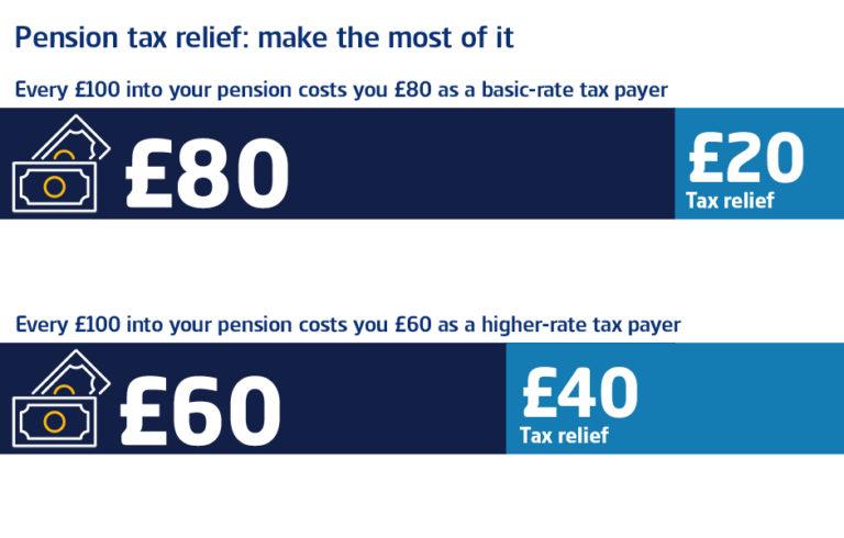 tax free cash infographics