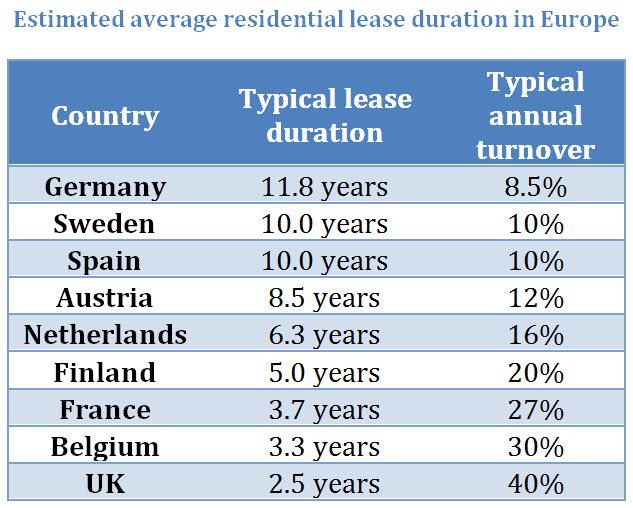 happy-tenants-table